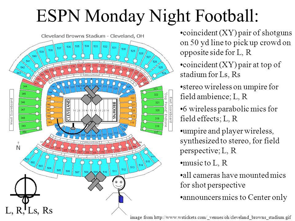 ESPN Monday Night Football: