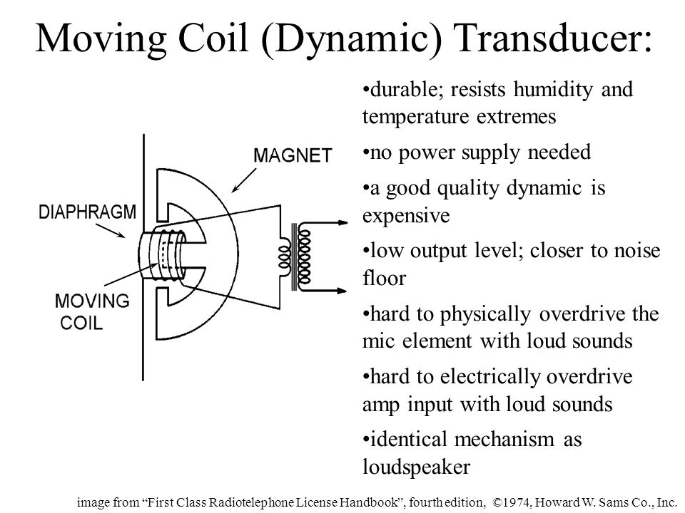 Moving Coil (Dynamic) Transducer: