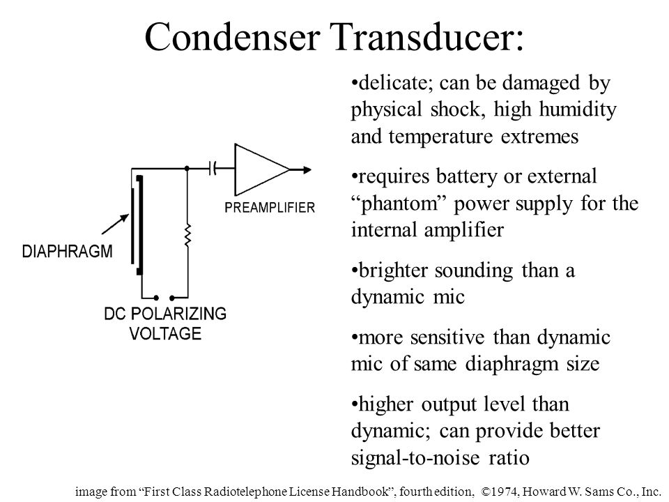 Condenser Transducer: