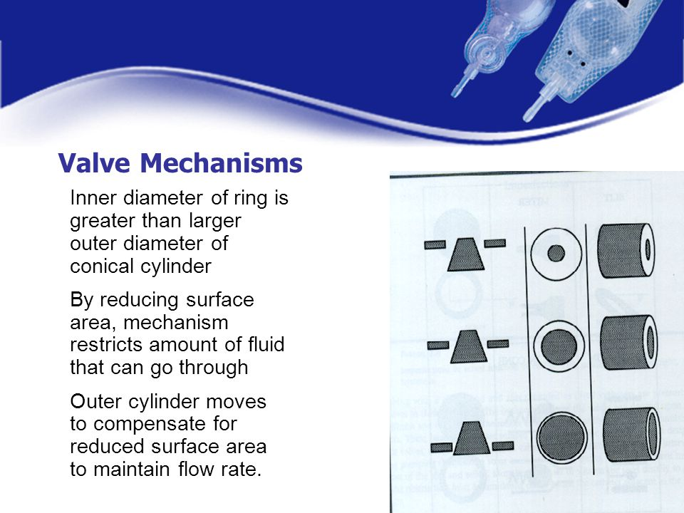 Valve Mechanisms Inner diameter of ring is greater than larger