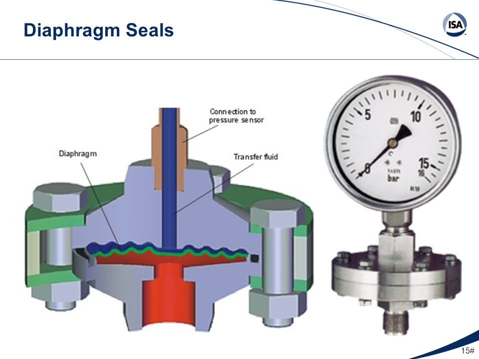 Diaphragm Seals This shows the components of a diaphragm seal and a typical installation.