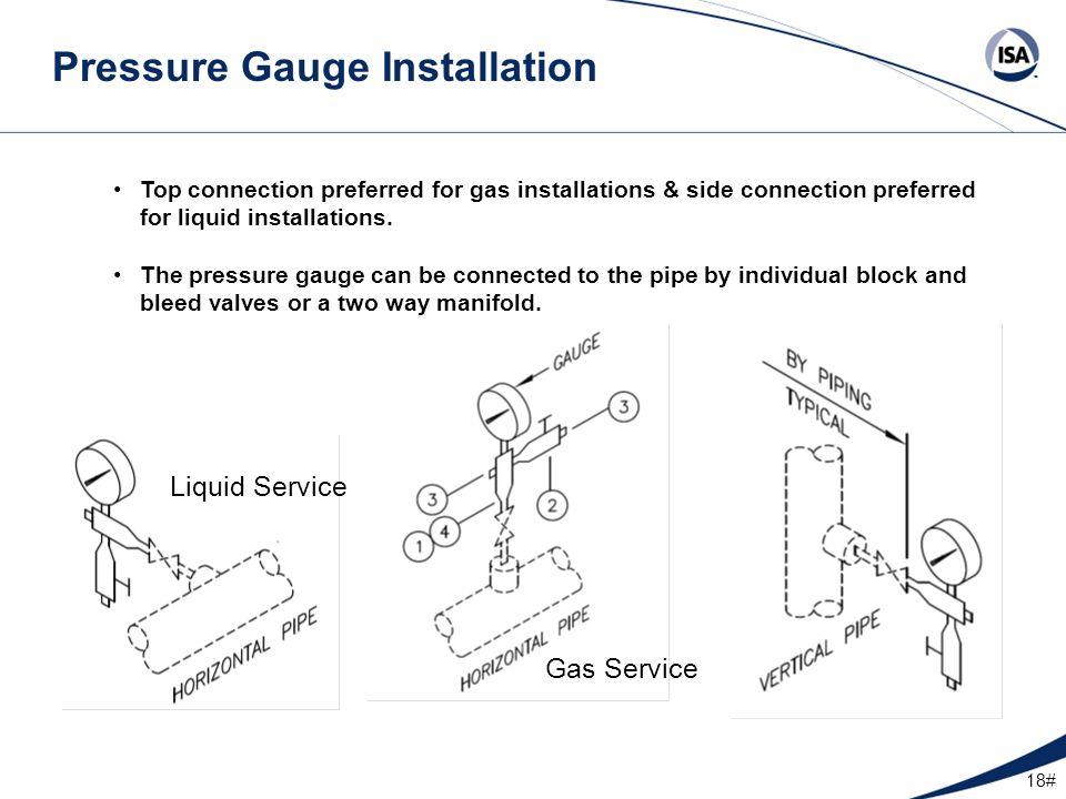 Pressure Gauge Installation