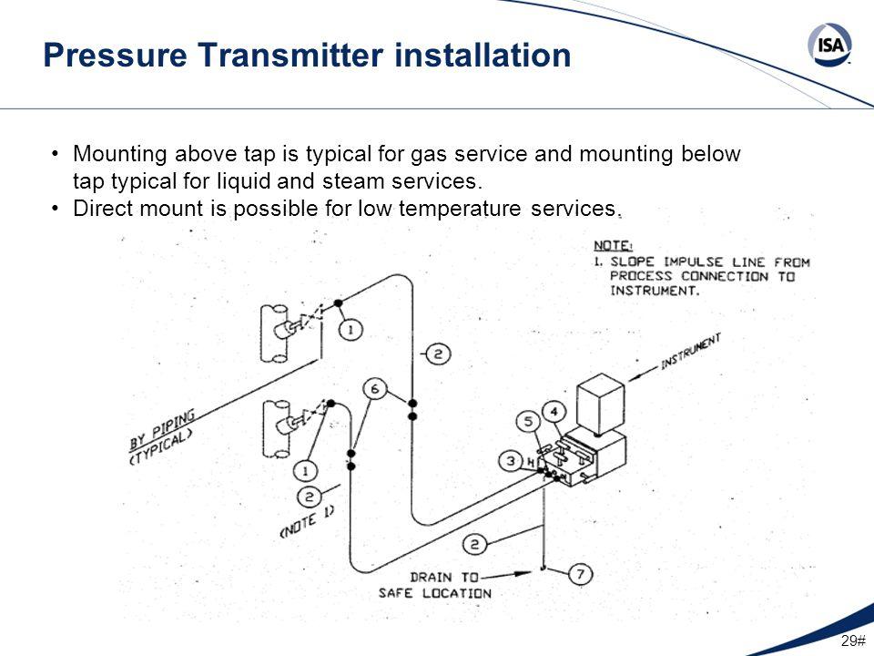 Pressure Transmitter installation