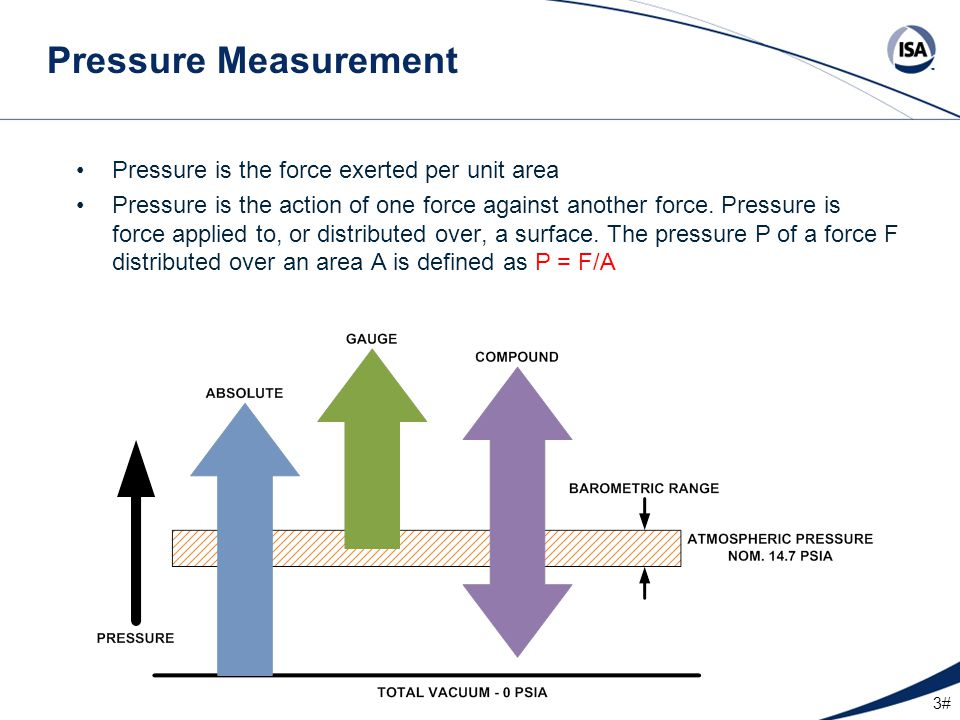 Pressure Measurement Pressure is the force exerted per unit area