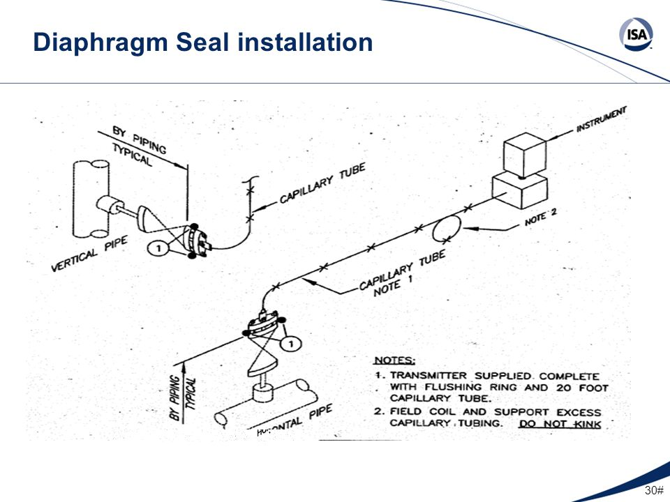 Diaphragm Seal installation