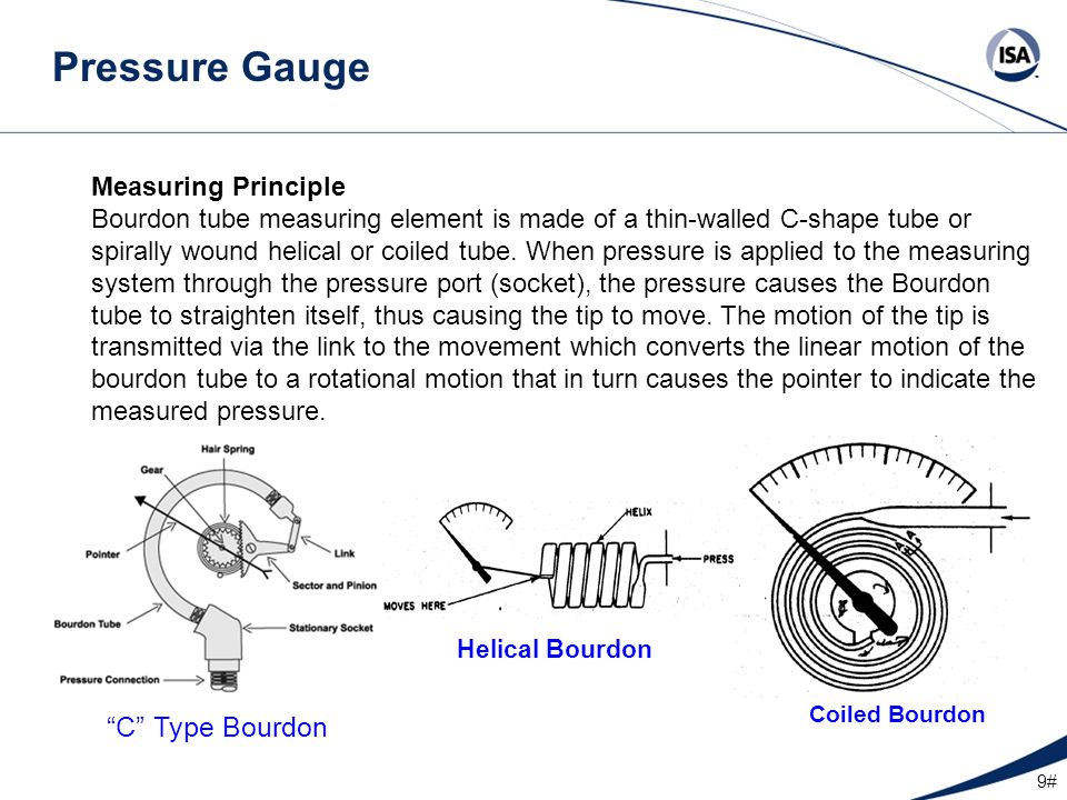Pressure Gauge C Type Bourdon Measuring Principle