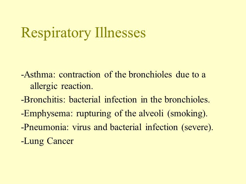 Respiratory Illnesses