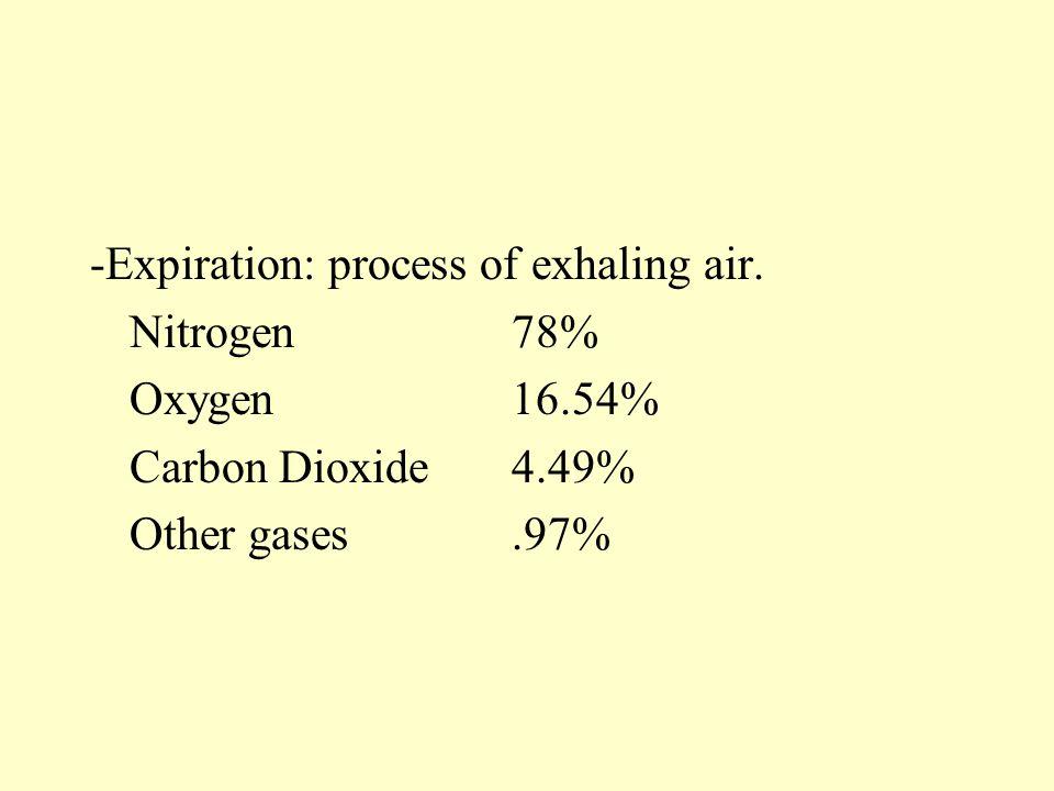 -Expiration: process of exhaling air.