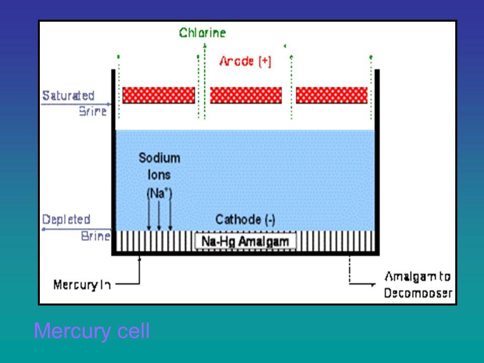Mercury cell