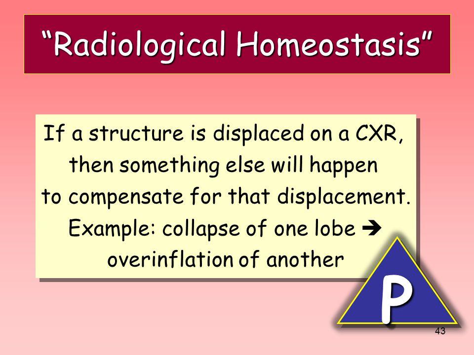 Radiological Homeostasis