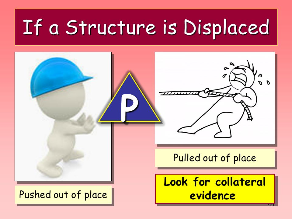 If a Structure is Displaced
