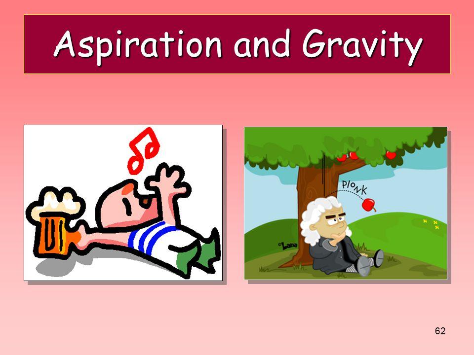 Aspiration and Gravity