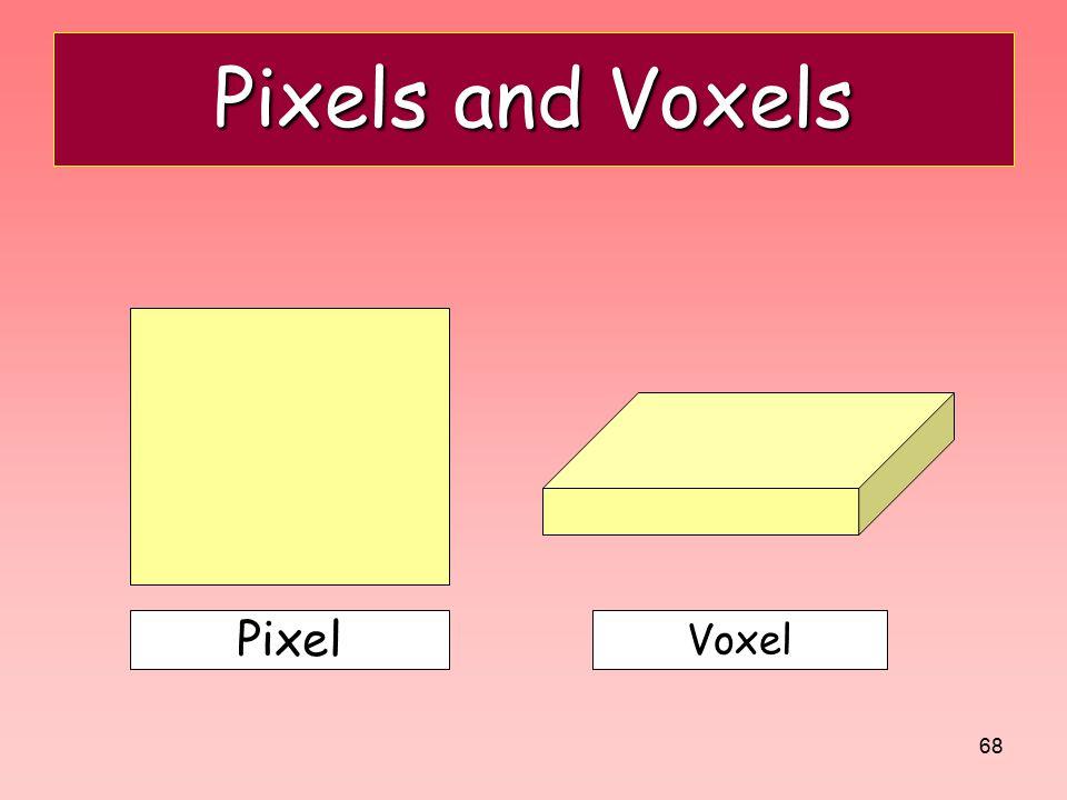 Pixels and Voxels Pixel Voxel