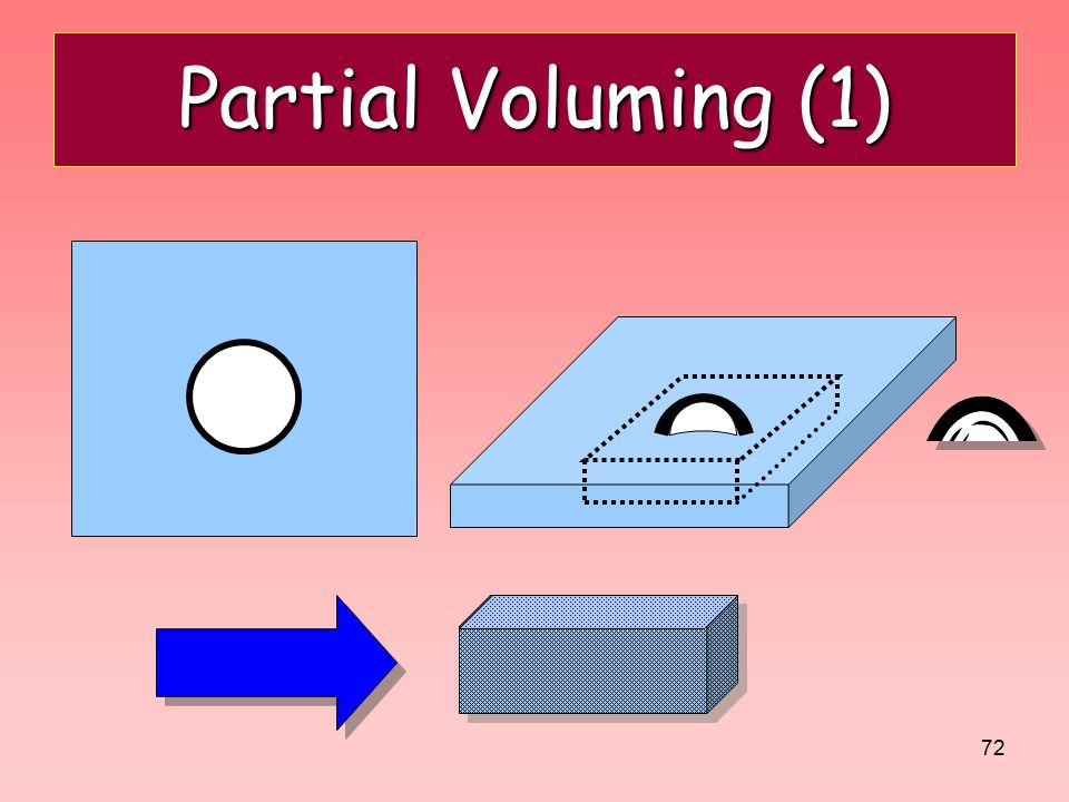 Partial Voluming (1)
