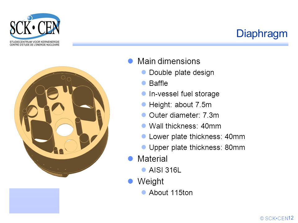 Diaphragm Main dimensions Material Weight Double plate design Baffle