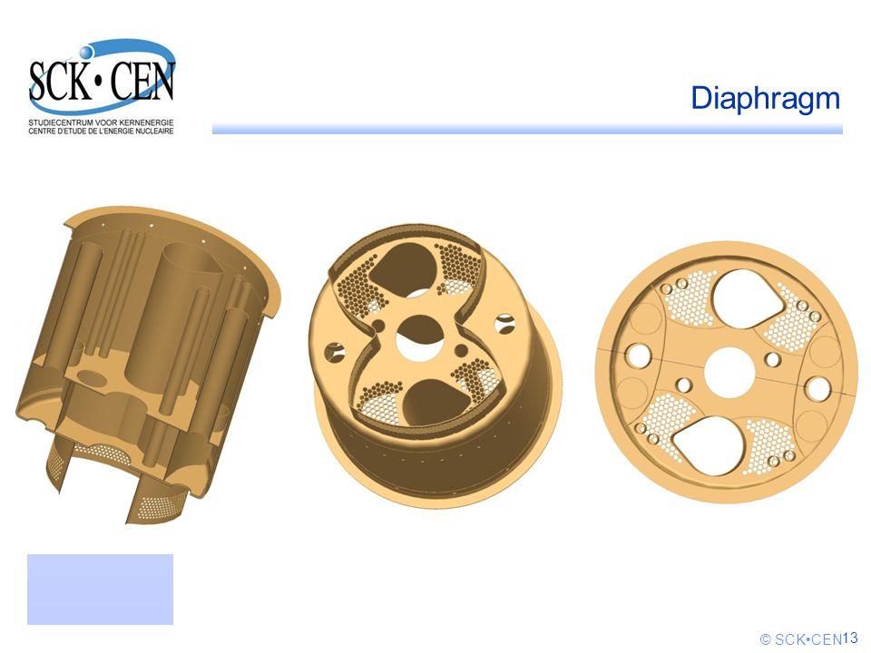 Diaphragm © SCK•CEN