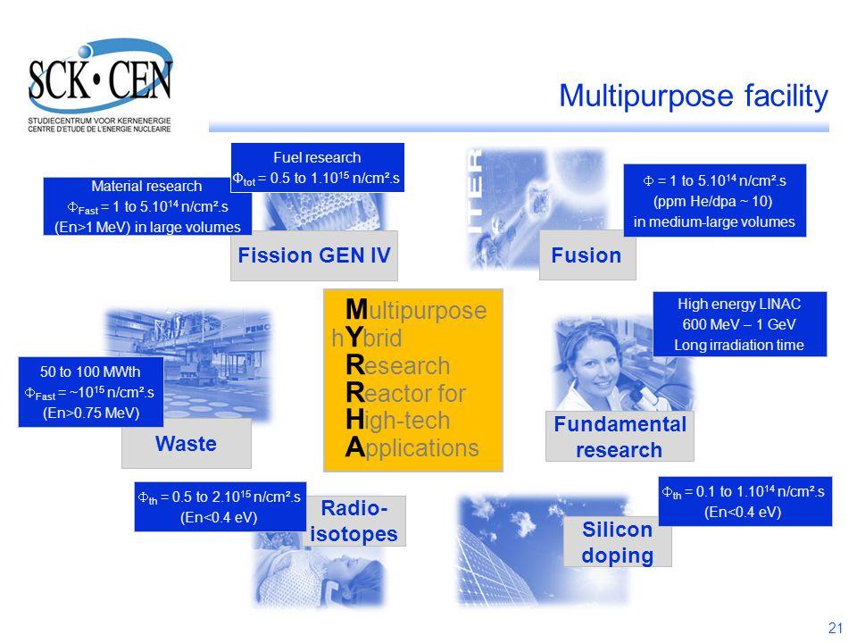 Multipurpose facility