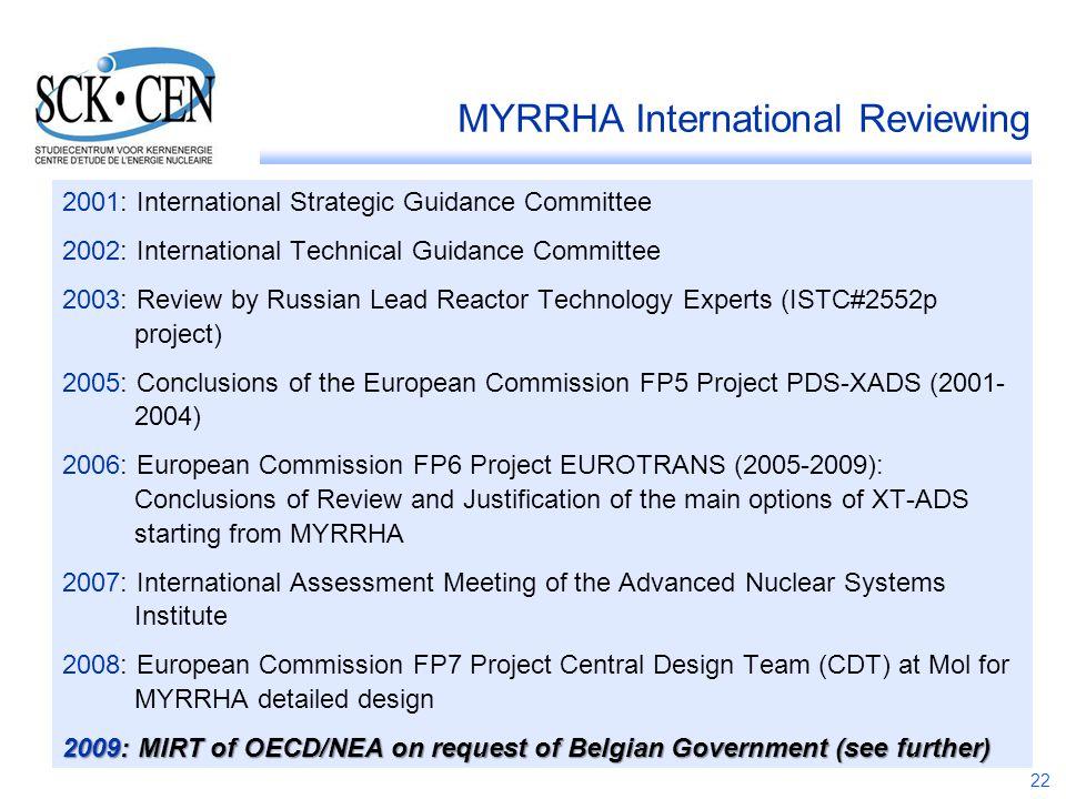 MYRRHA International Reviewing
