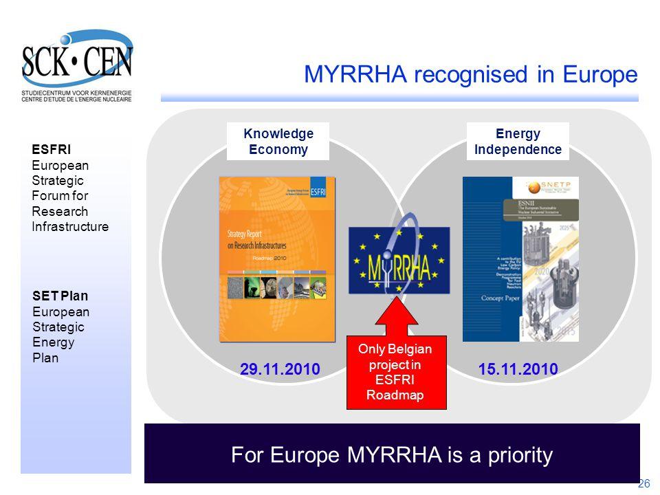 MYRRHA recognised in Europe