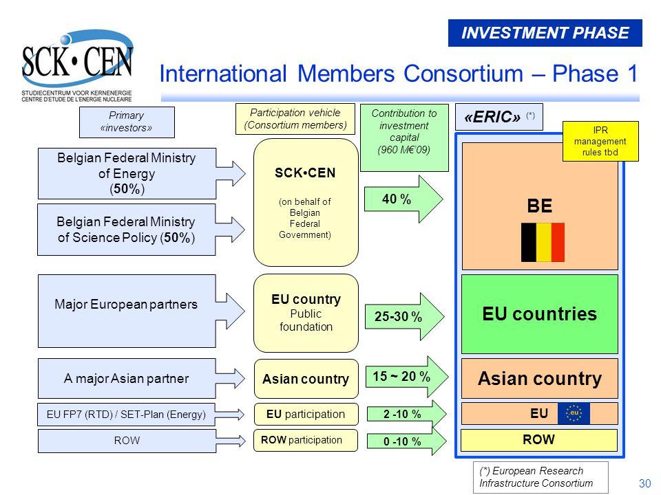 International Members Consortium – Phase 1