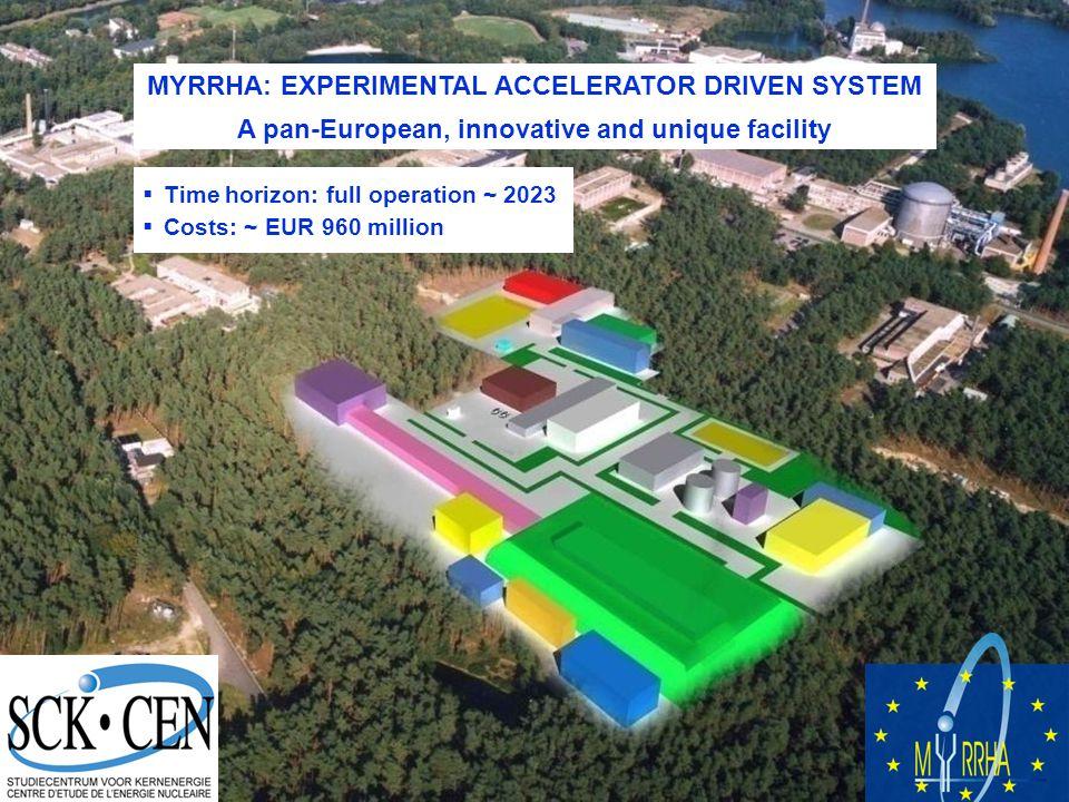 MYRRHA: EXPERIMENTAL ACCELERATOR DRIVEN SYSTEM
