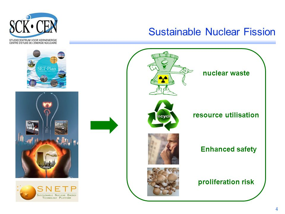 Sustainable Nuclear Fission