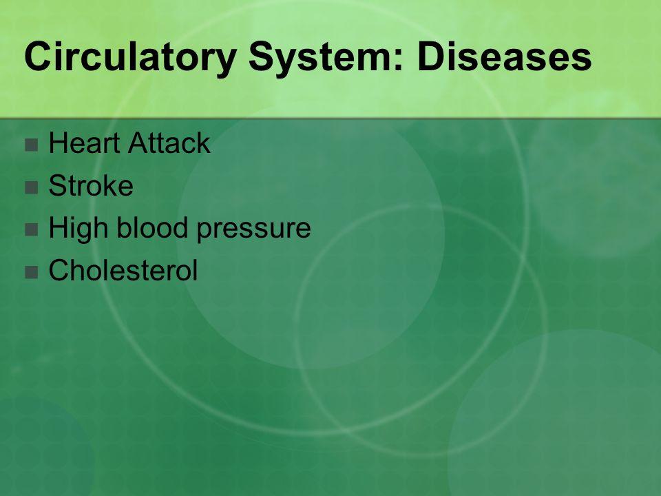Circulatory System: Diseases