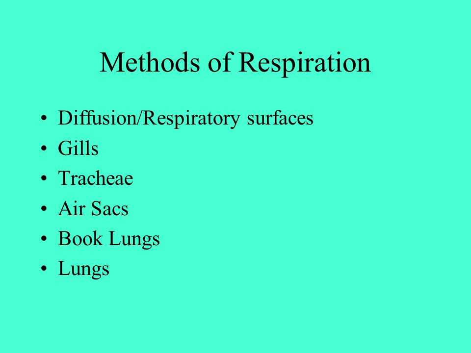 Methods of Respiration