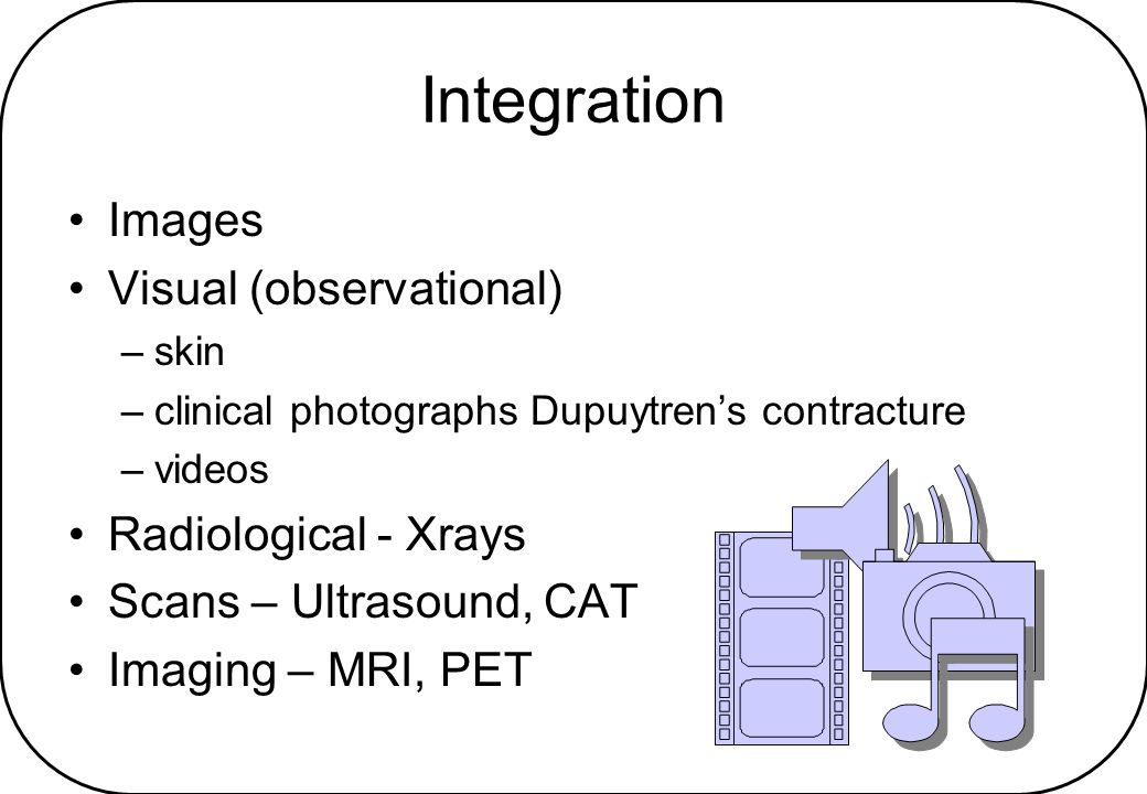 Integration Images Visual (observational) Radiological - Xrays
