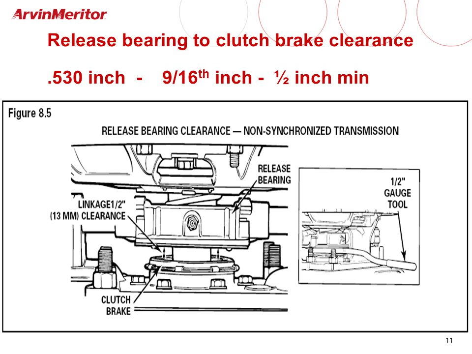 Release bearing to clutch brake clearance