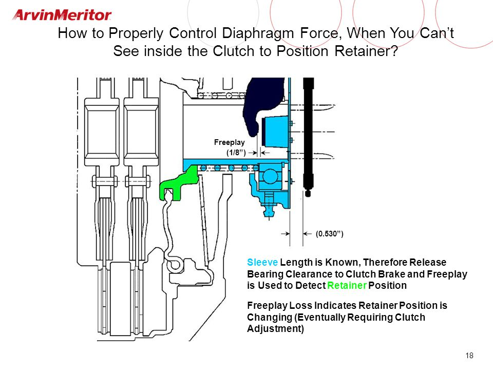 How to Properly Control Diaphragm Force, When You Can't See inside the Clutch to Position Retainer