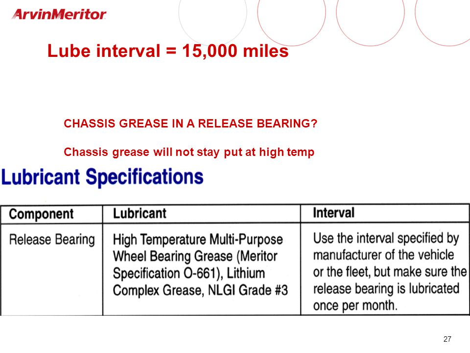 Lube interval = 15,000 miles CHASSIS GREASE IN A RELEASE BEARING