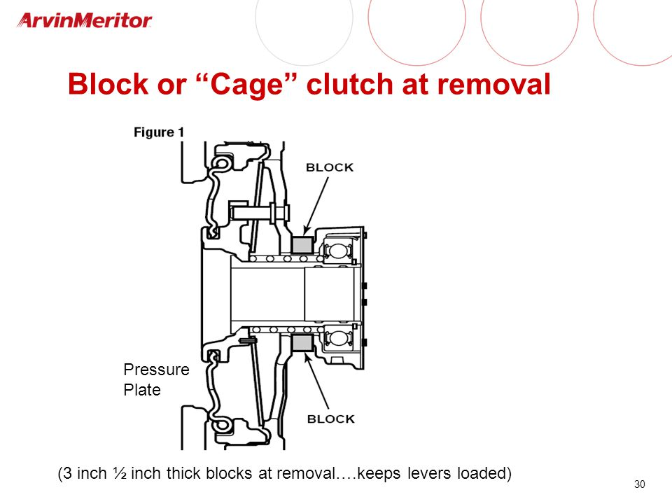 Block or Cage clutch at removal