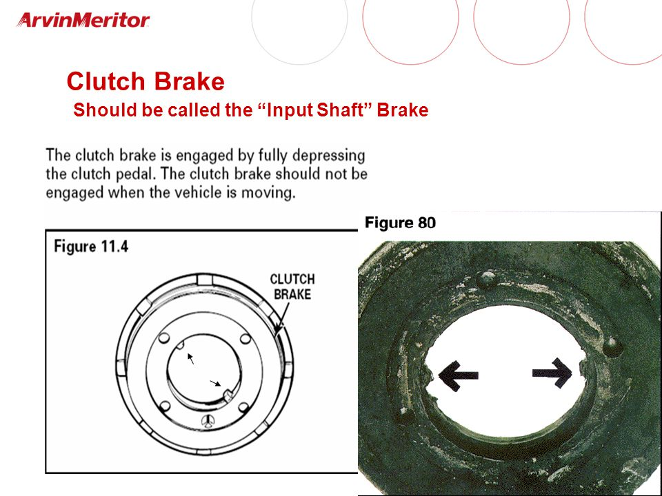 Clutch Brake Should be called the Input Shaft Brake