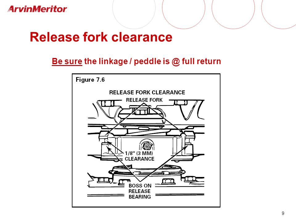 Release fork clearance