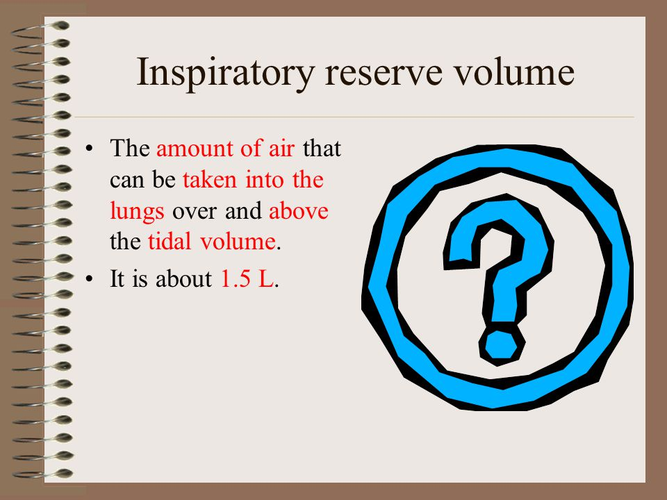 Inspiratory reserve volume