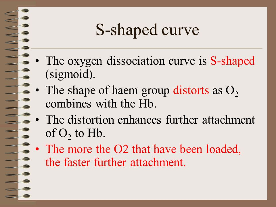 S-shaped curve The oxygen dissociation curve is S-shaped (sigmoid).