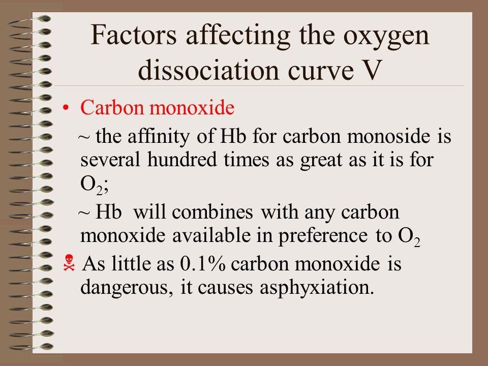 Factors affecting the oxygen dissociation curve V