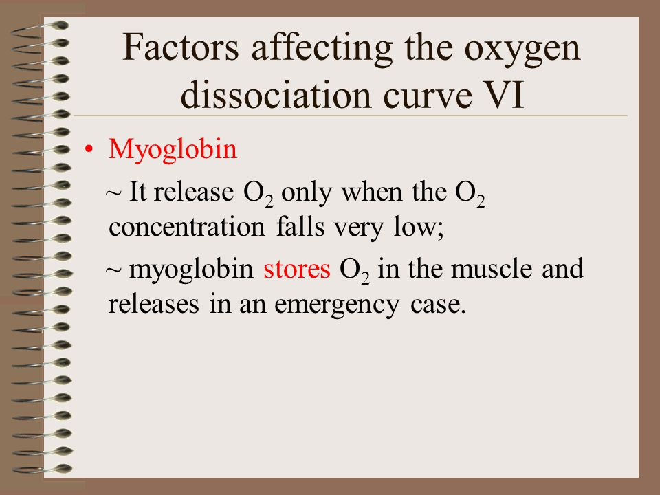 Factors affecting the oxygen dissociation curve VI