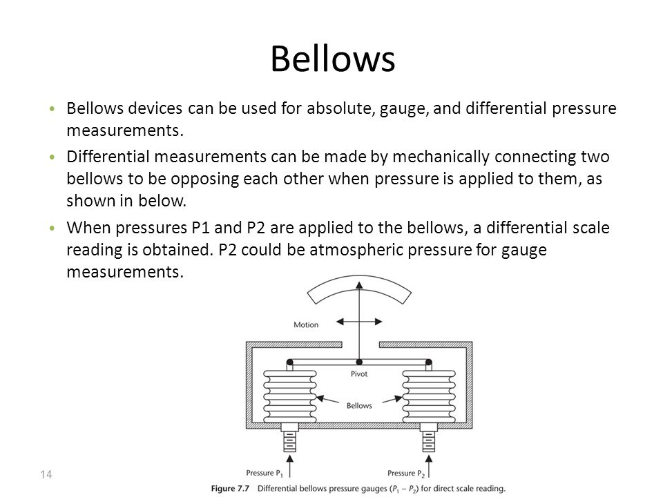 Bellows Bellows devices can be used for absolute, gauge, and differential pressure measurements.