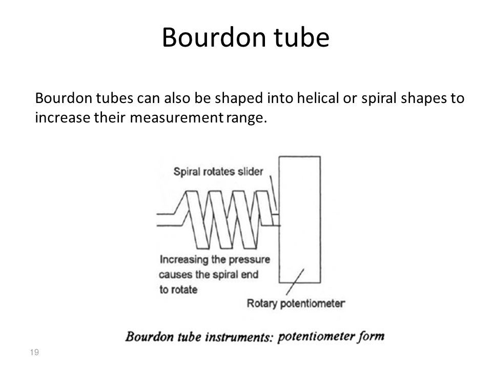Bourdon tube Bourdon tubes can also be shaped into helical or spiral shapes to increase their measurement range.