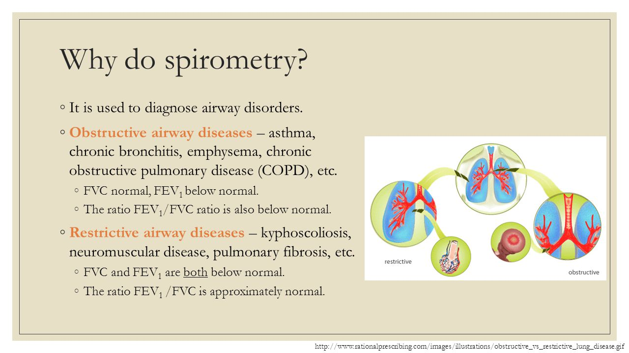 Why do spirometry It is used to diagnose airway disorders.
