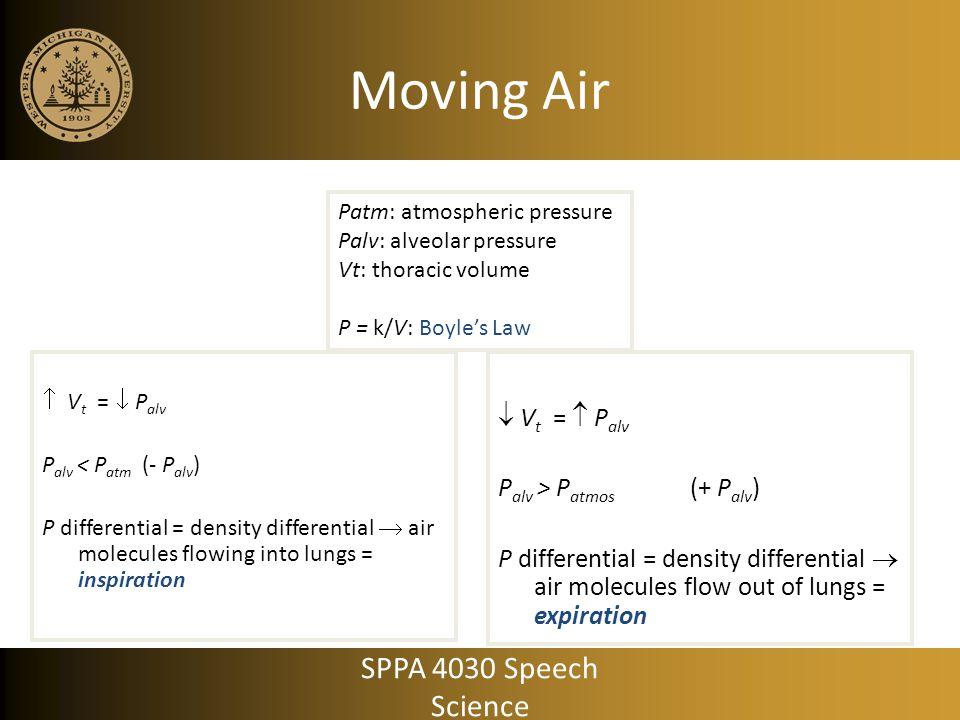 Moving Air SPPA 4030 Speech Science