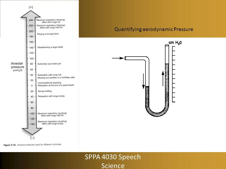 Quantifying aerodynamic Pressure