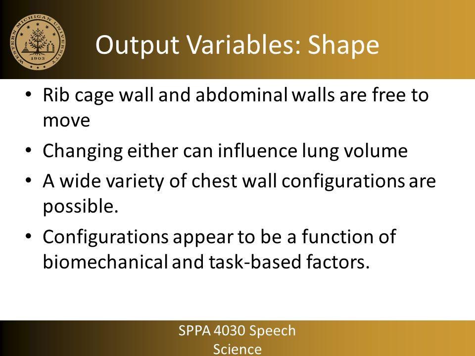 Output Variables: Shape