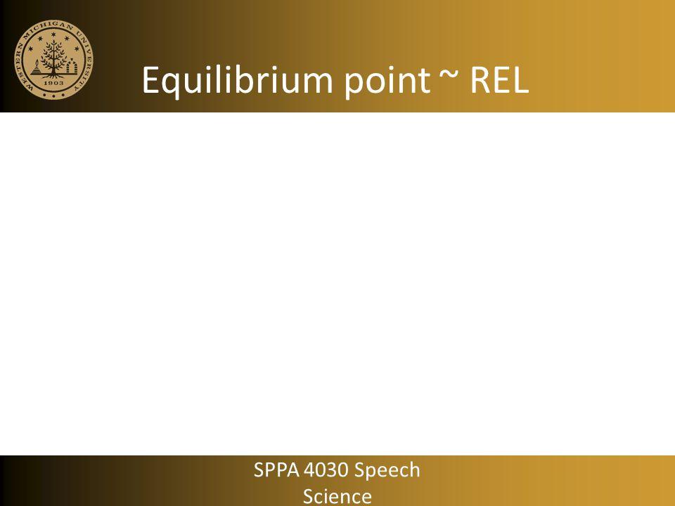 Equilibrium point ~ REL