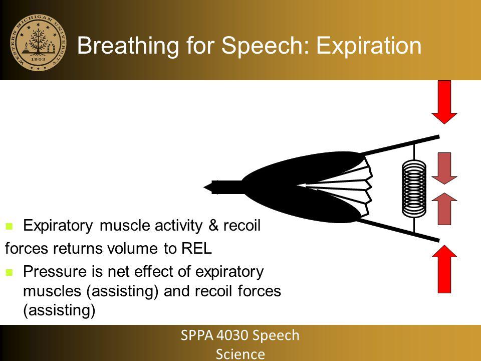 Breathing for Speech: Expiration
