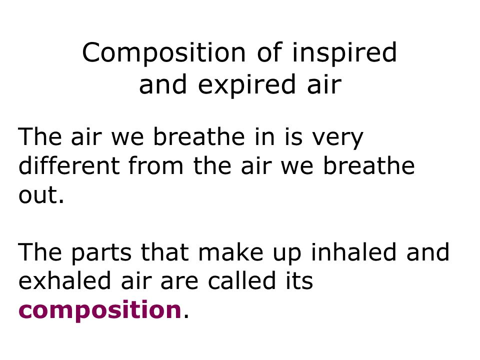 Composition of inspired