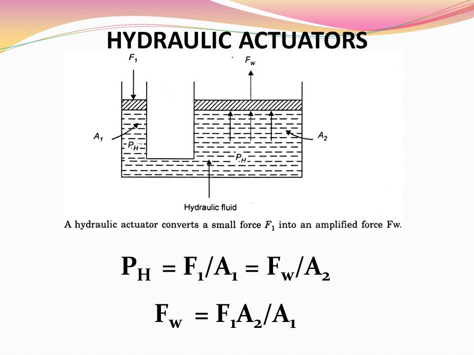 HYDRAULIC ACTUATORS PH = F1/A1 = Fw/A2 Fw = F1A2/A1