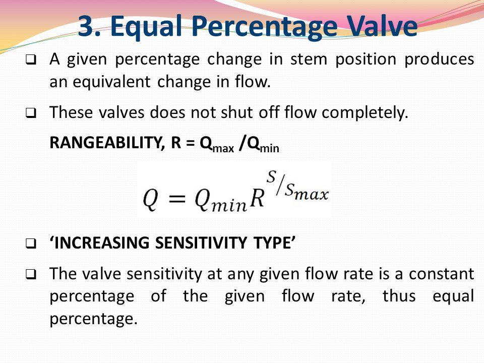 3. Equal Percentage Valve